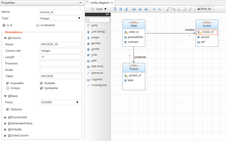 data modeling in BPMN