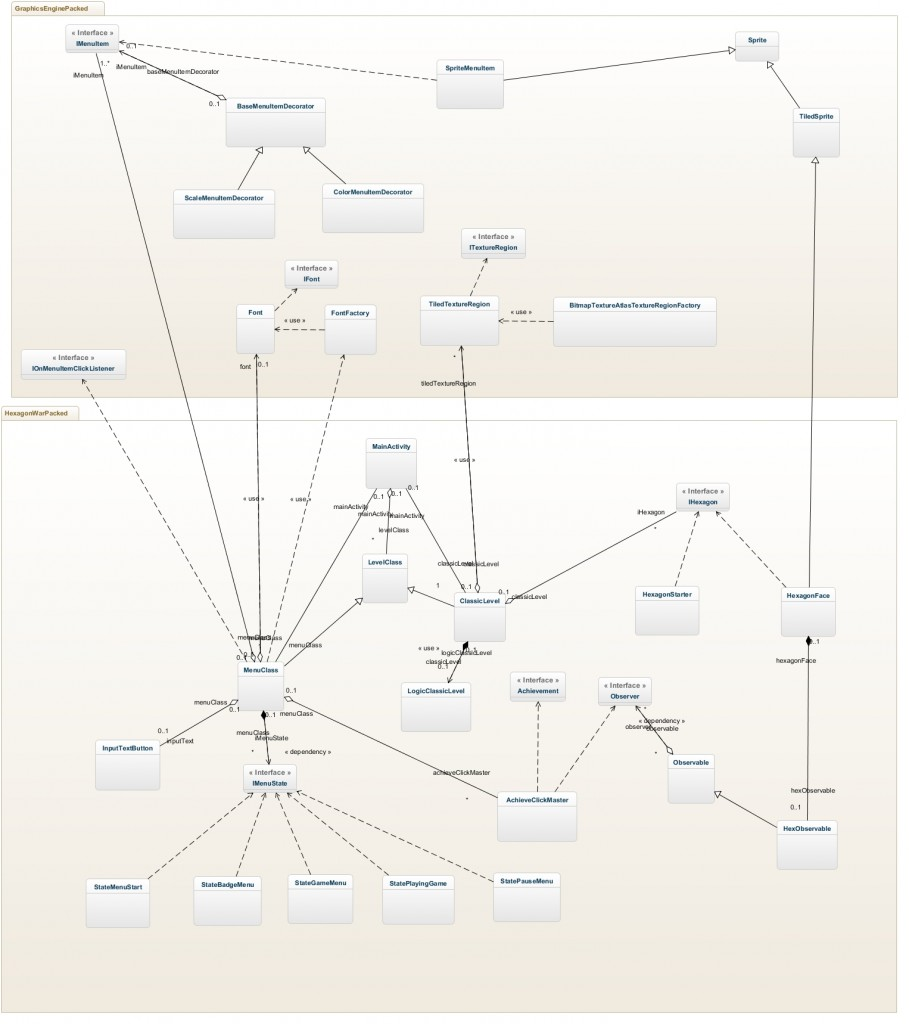 Littlinker's uses dependencies very well in class diagram divided into two packages